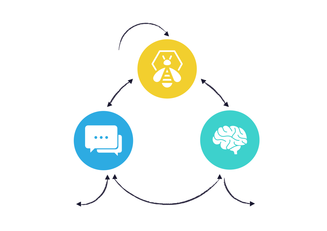 Threat Intelligence – TheHive Project