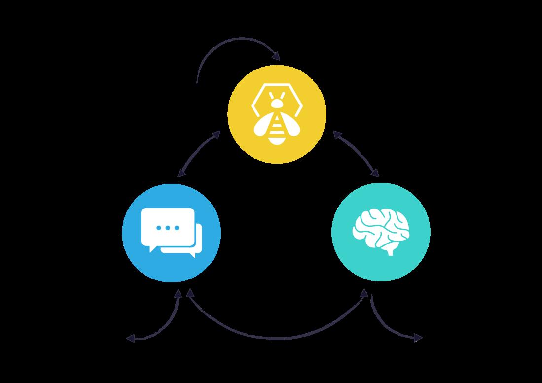 The Hive - Logo - Schéma - V1_Plan de travail 1.png